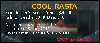 Player statistics userbar for COOL_RASTA