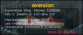 Player statistics userbar for aversion