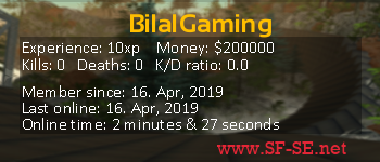 Player statistics userbar for BilalGaming