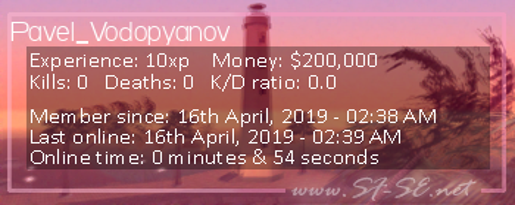 Player statistics userbar for Pavel_Vodopyanov