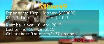 Player statistics userbar for Mlbwr49