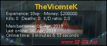 Player statistics userbar for TheVicenteK