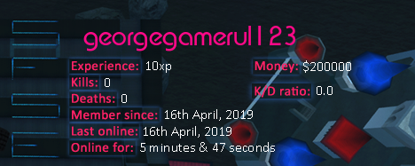 Player statistics userbar for georgegamerul123