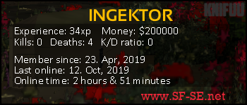 Player statistics userbar for INGEKTOR