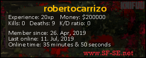 Player statistics userbar for robertocarrizo