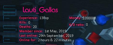 Player statistics userbar for Lauti_Gallas